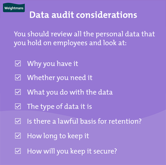 All employers should review the personal data that they hold on employees