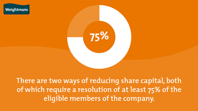 There are two ways of reducing share capital, both of which require a resolution of at least 75% of the eligible members of the company