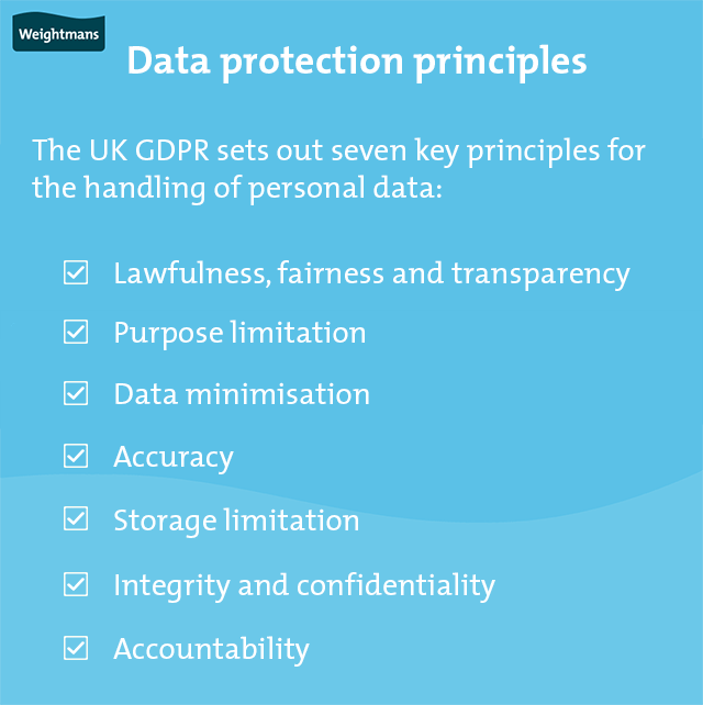 The seven data protection principles set out under the UK GDPR